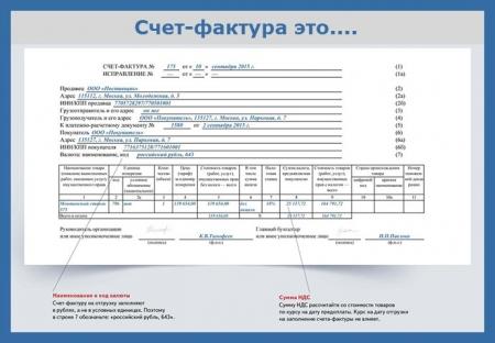 Заключение Литература как составить счет фактуру у застройщика ответы тему Заговор